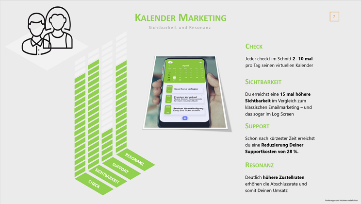 Kalender Marketing - die wichtigsten Fakten