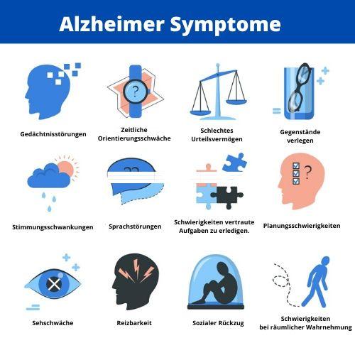Alzheimer-Demenz Symptome