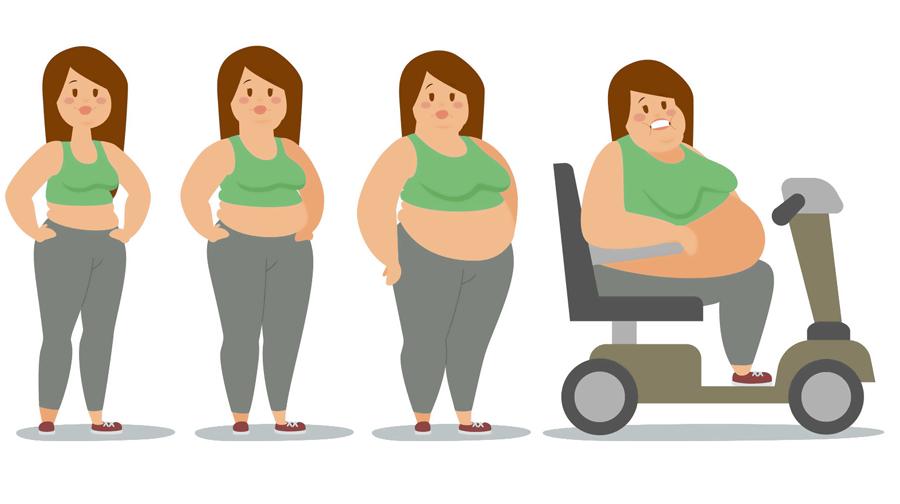 Die Gefahr von Übergewicht