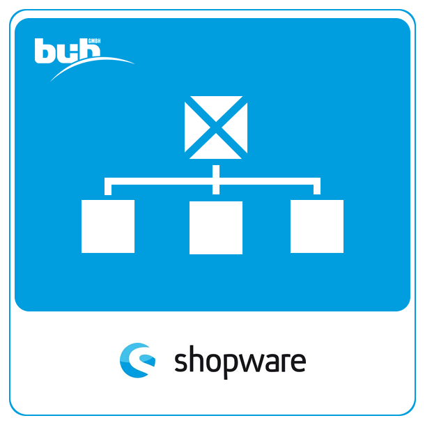 Automatische Subkategorien für Shopware 5