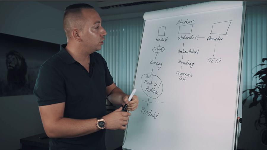 Eigenes Online Business aufbauen