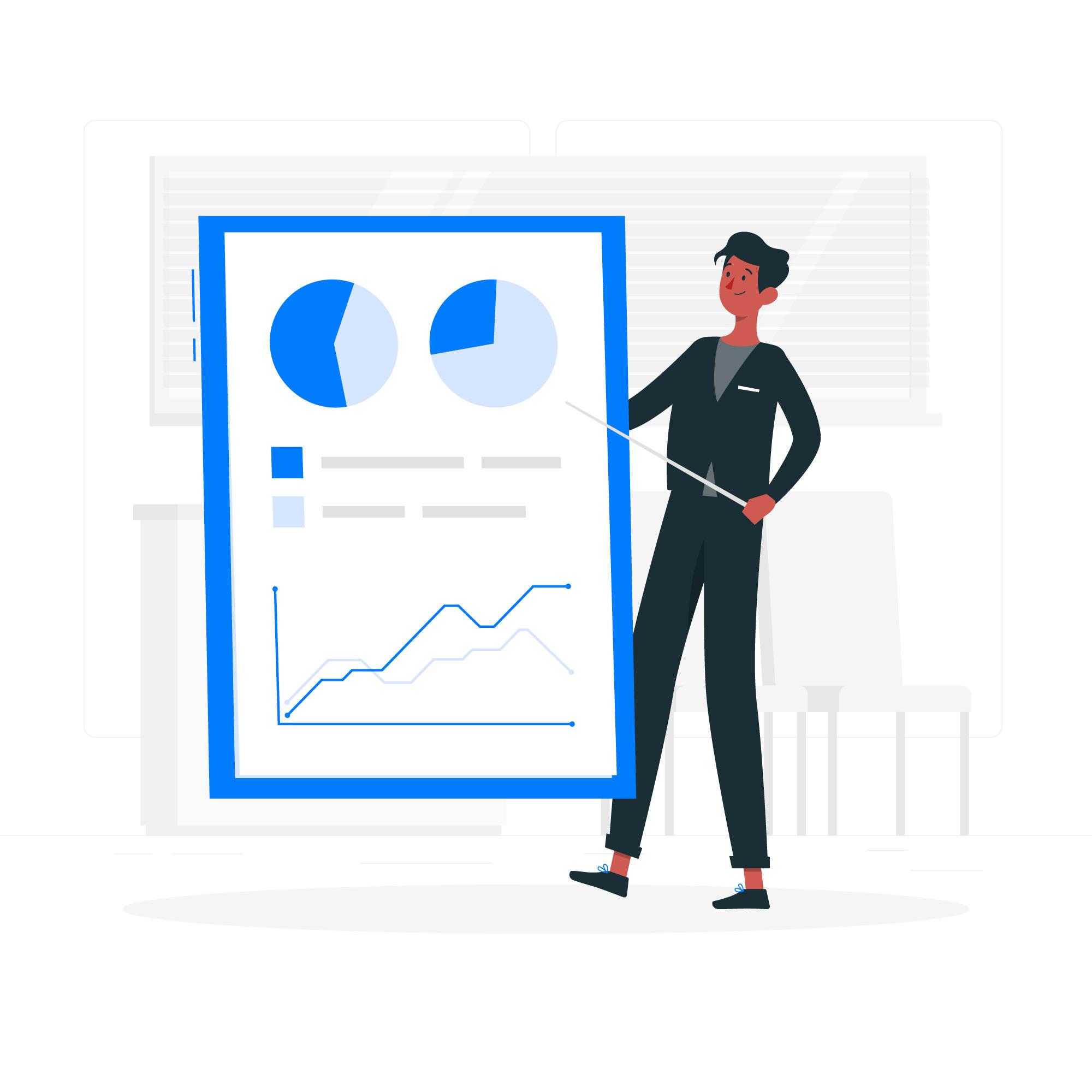 Analytics und Performance der Marketing Ad