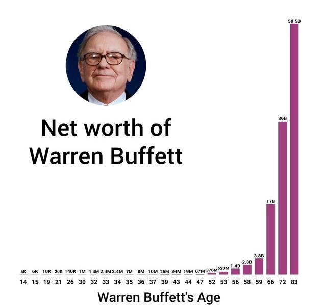 mit Aktien reich werden