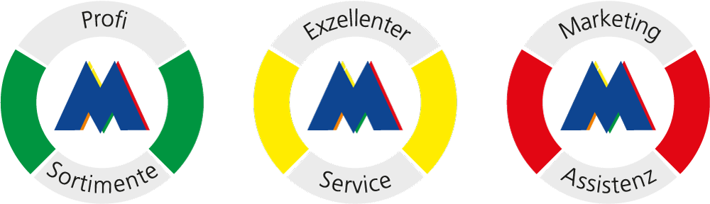 Profi Sortimente, Exzellenter Service & Marketing Assistenz