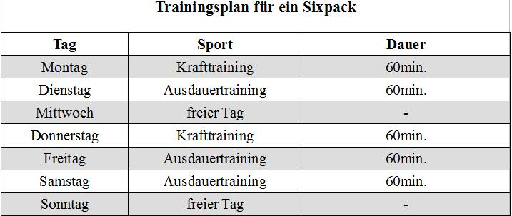 kostenloser Trainingsplan um ein Sixpack zu bekommen