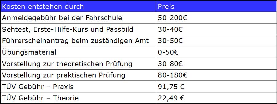 AM Führerschein Kosten 2018
