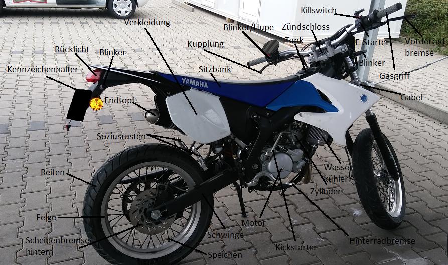 Motorradaufbau - Wie ein Motorrad aufgebaut ist