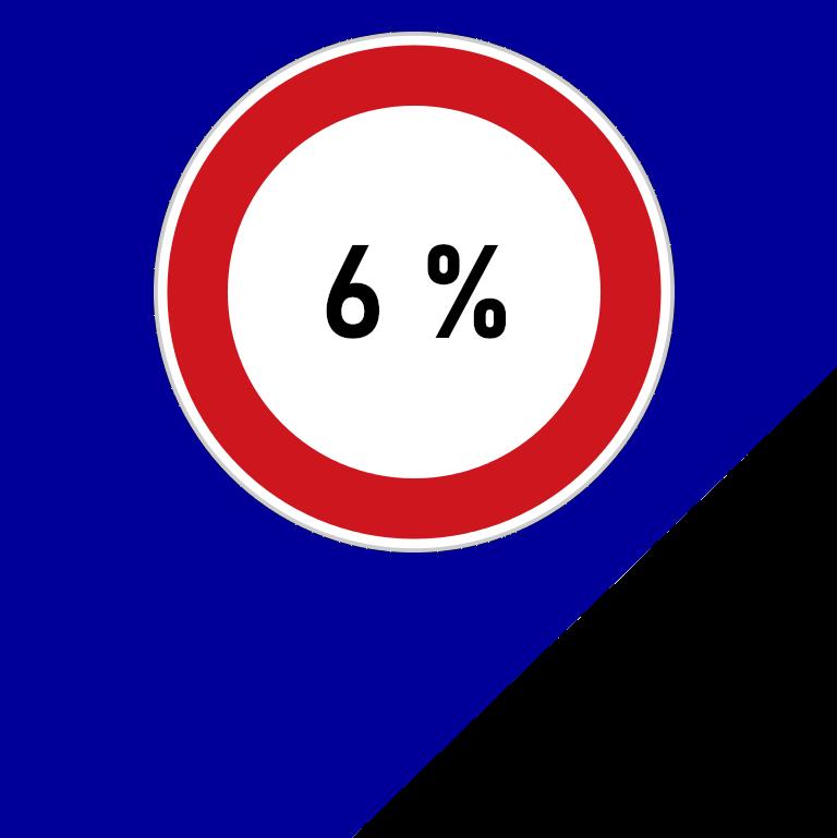 Verbot 6% Zinsen
