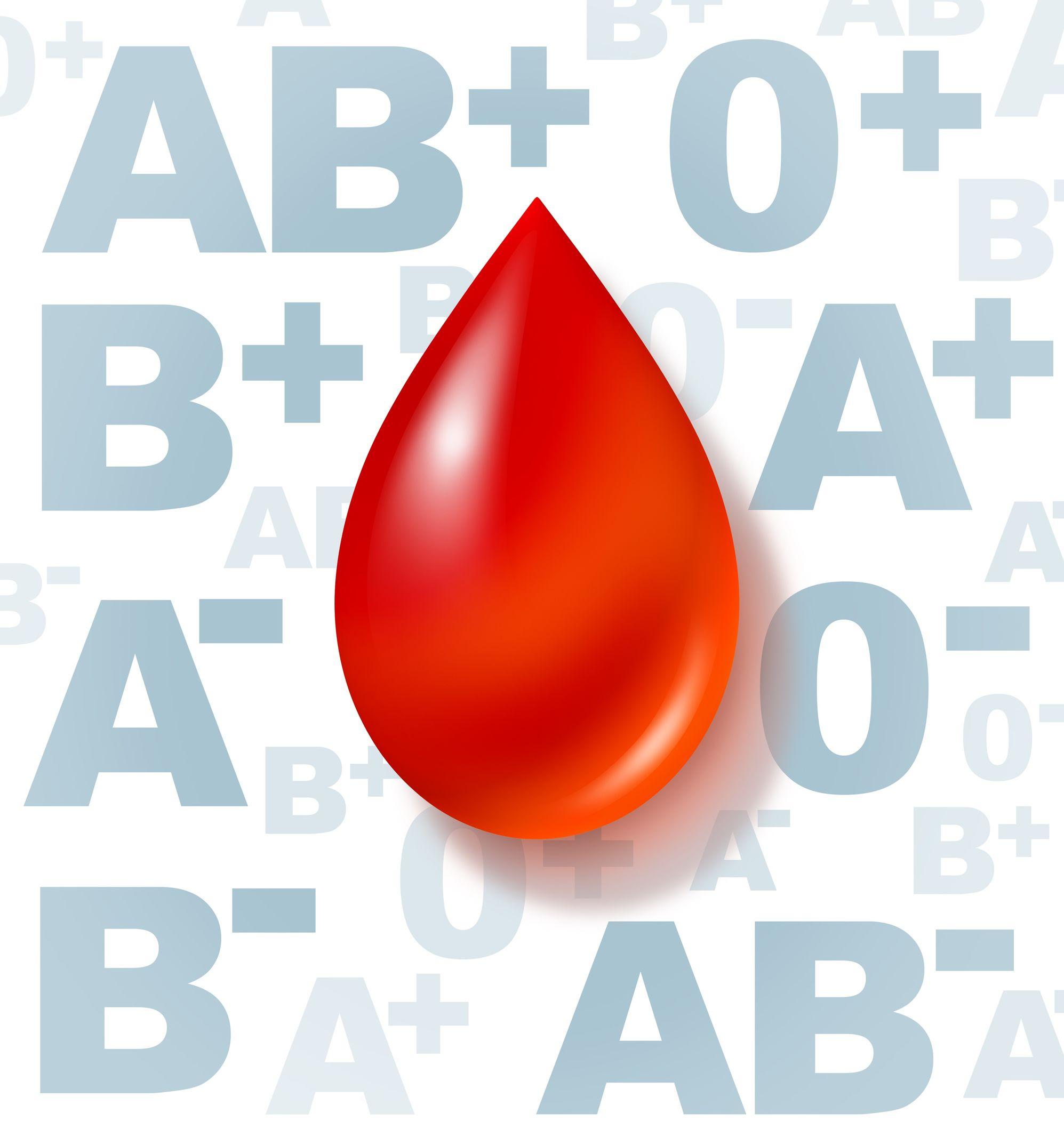 Verschiedene Blutgruppen