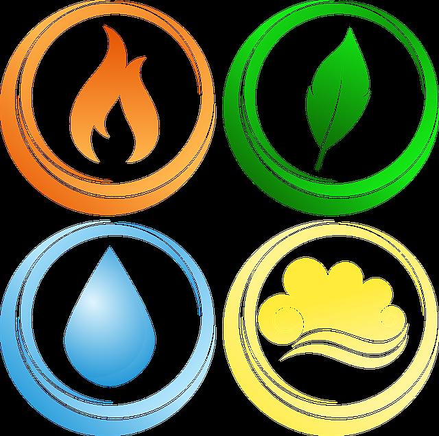 Feuer, Erde, Wasser und Luft