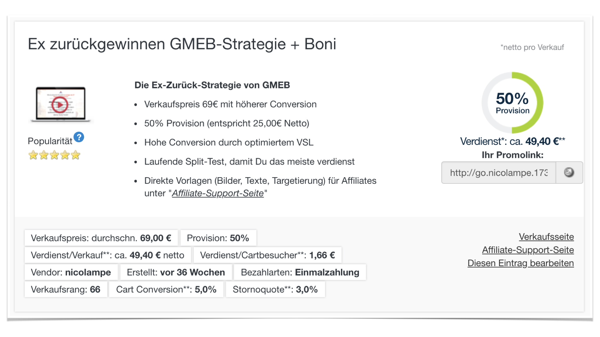 Facebook Werbeanzeige Affiliate Marketing Anleitung