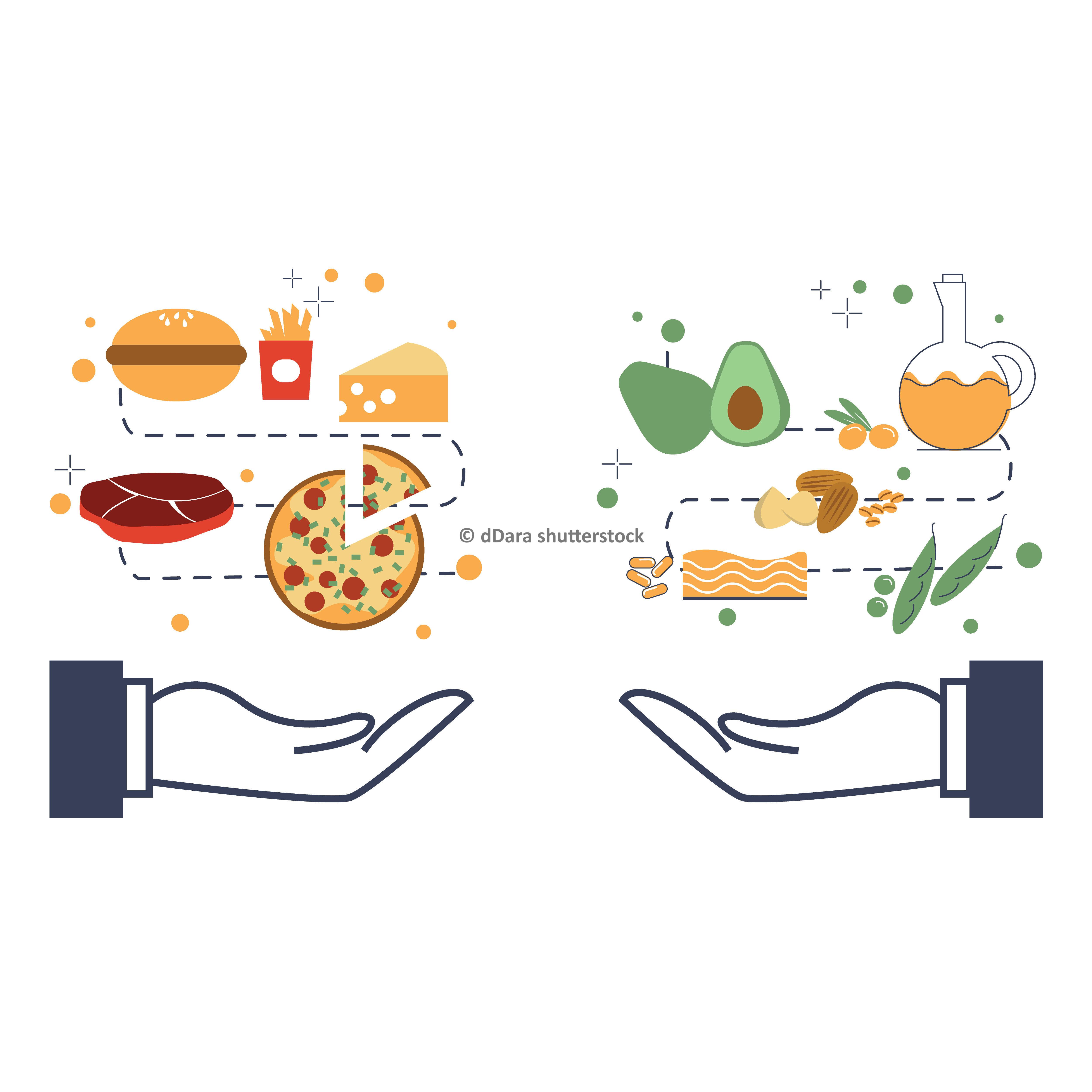 Erhöhtes Cholesterin – welche Ernährung hilft?