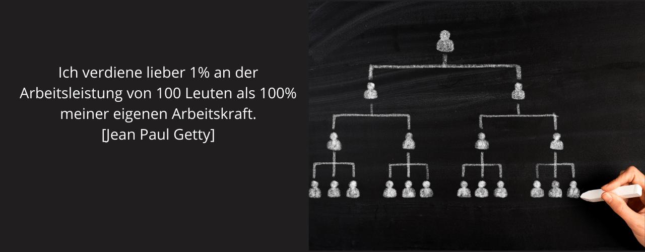 MLM-Team-Pyramide aufbauen und Geld mit der Karft der Hebelwirkung im Team verdienen nach dem Motto von John PaulGetty: Ich verdiene lieber 1% an der Leistung von 100 Leuten als  100% meiner eigenen Arbeitskraft.