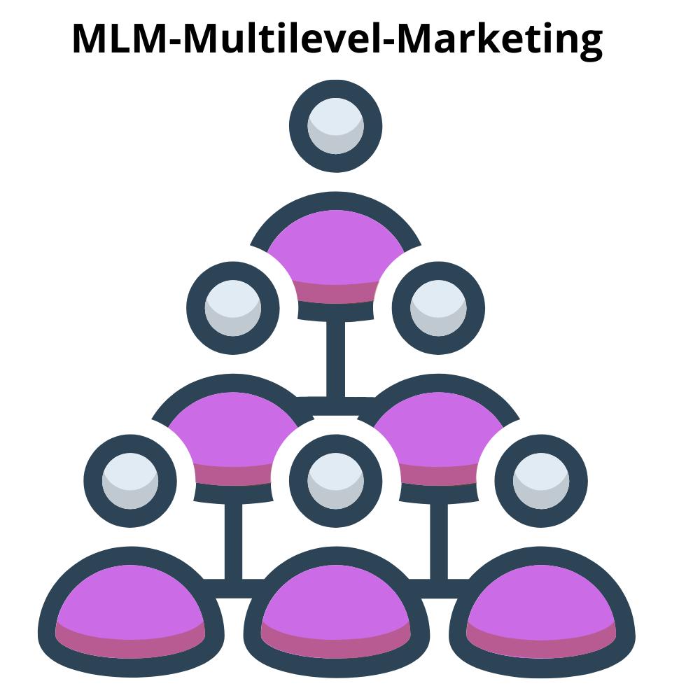 Aufbau eines Multilevel-Marketing-Teams