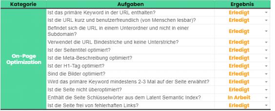 SEO Audit Checkliste