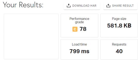 Wordpress Performance optimieren