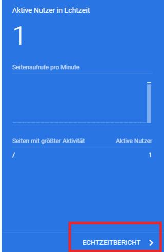 Google Analytics Tracking aktiv